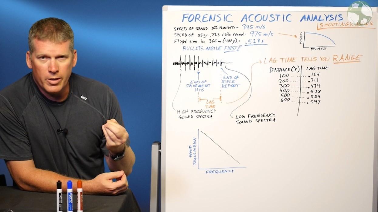 Forensic-Acoustic Analysis Las Vegas shooting - Mike Adams